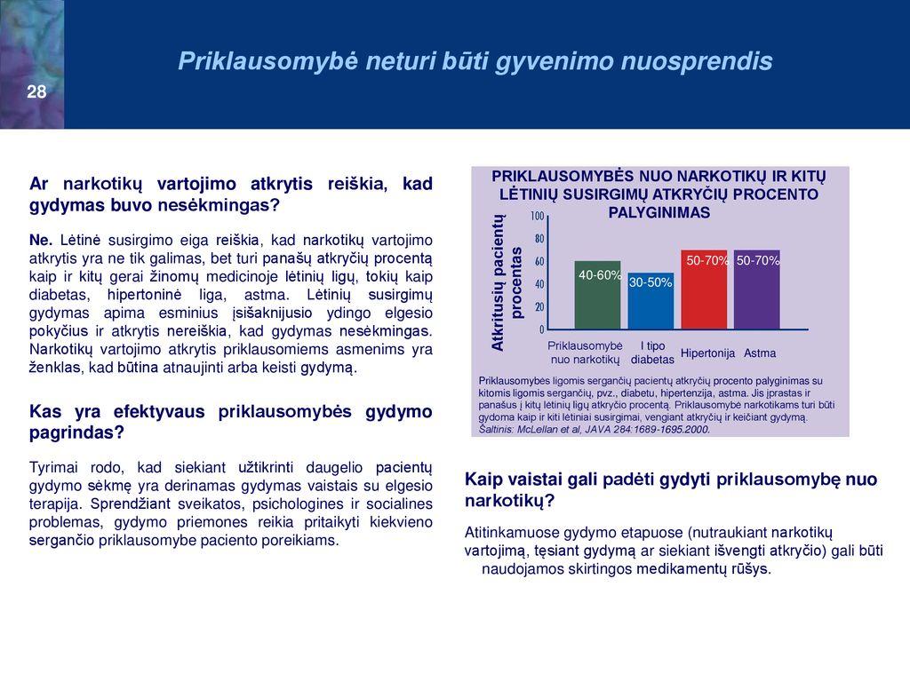 narkotikų gydymas hipertenzija
