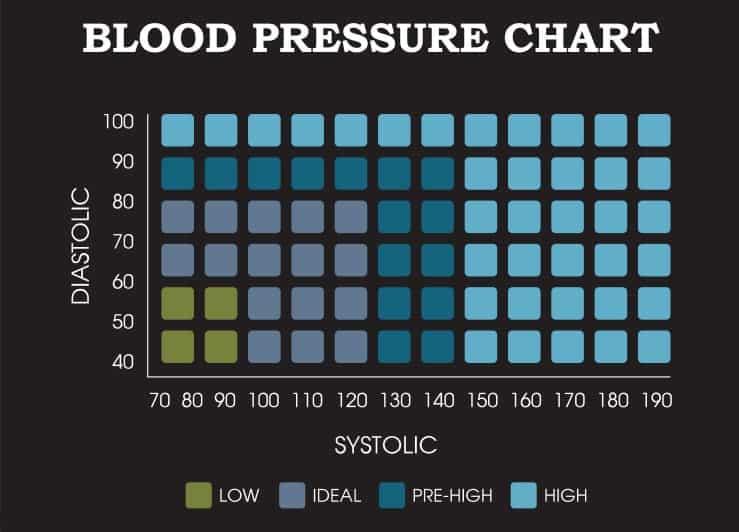 hipertenzija visas sąrašas