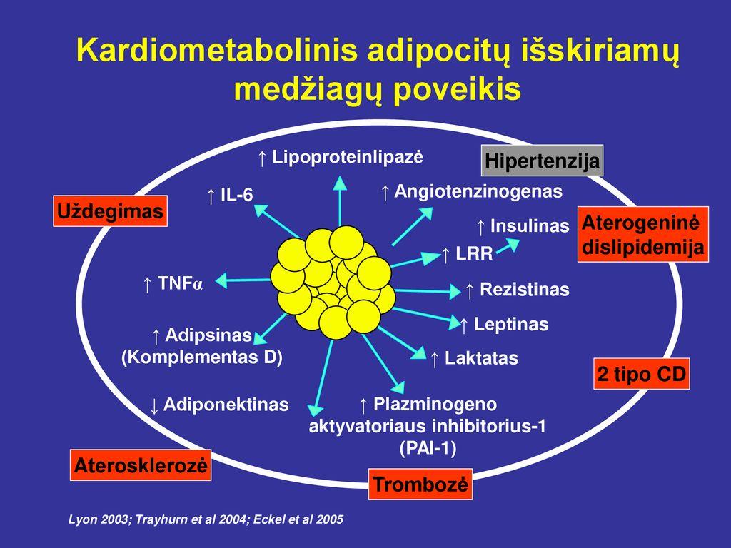 hipotalamo hipertenzija)