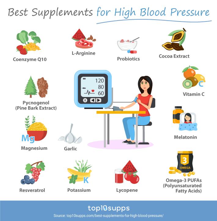 Essentiale forte sergant hipertenzija vaistai nuo hipertenzijos su raide L