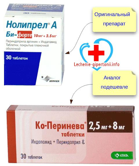 vaistas nuo hipertenzijos perinevas