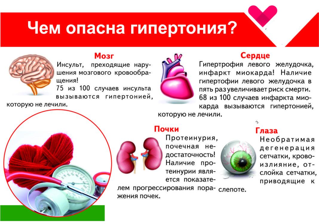 pragaras 140 100 yra hipertenzija)