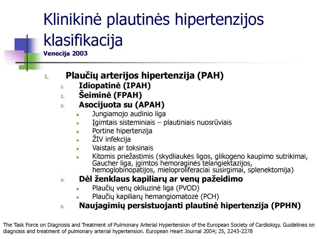 hipertenzija iš plaučių)