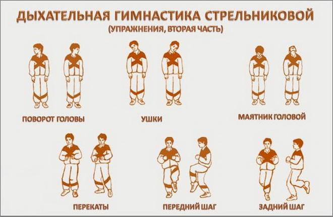 atleidimas nuo kūno kultūros hipertenzijos)