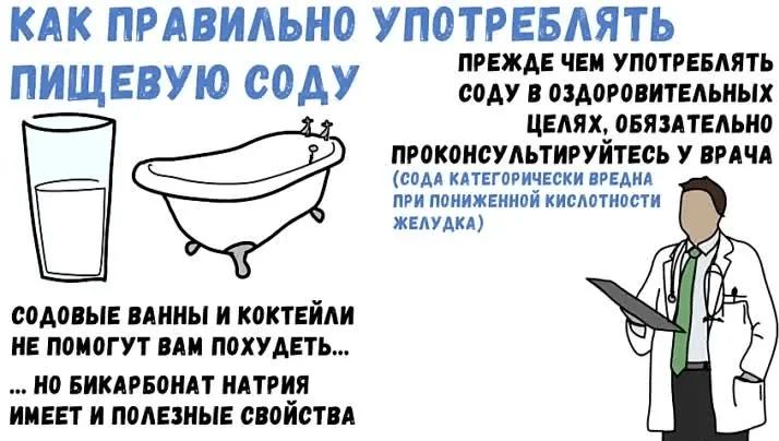 ar galima gerti soda nuo hipertenzijos)