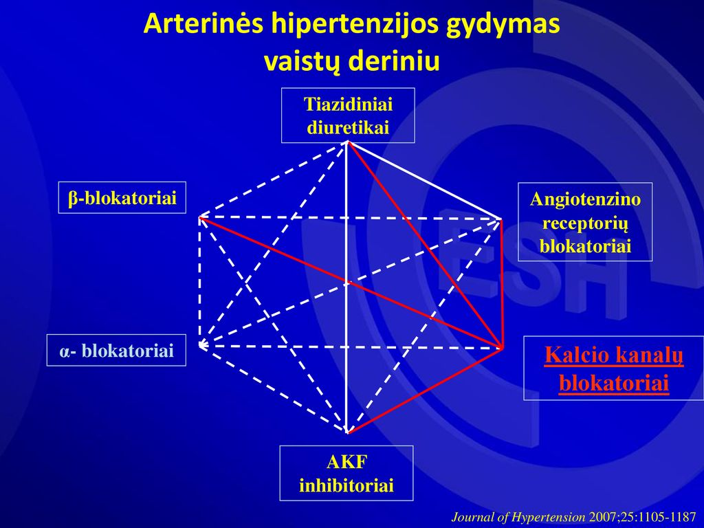 Metoprolol-ratiopharm mg tabletės N30 - mul.lt