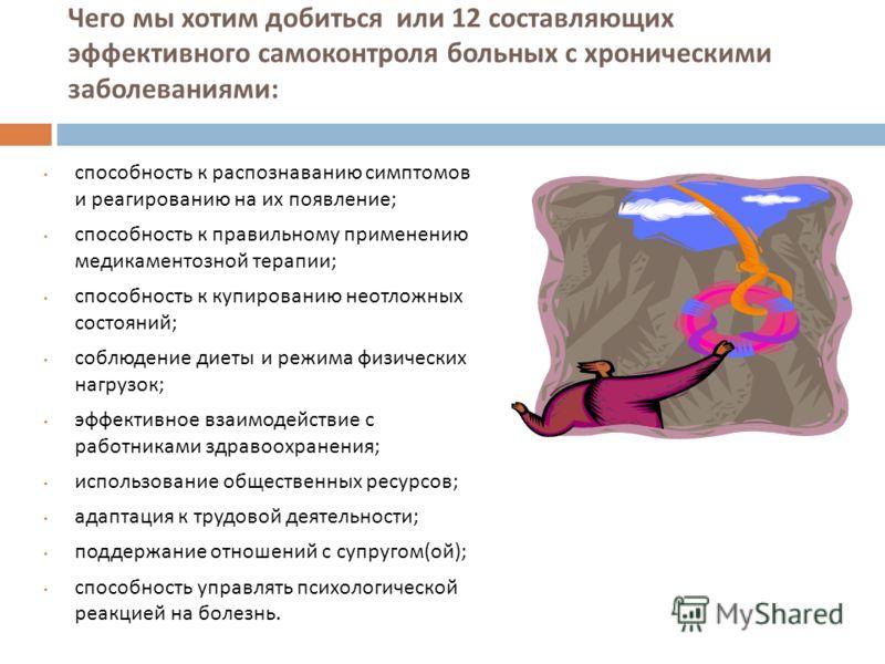 krūtinės angina hipertenzijos fone