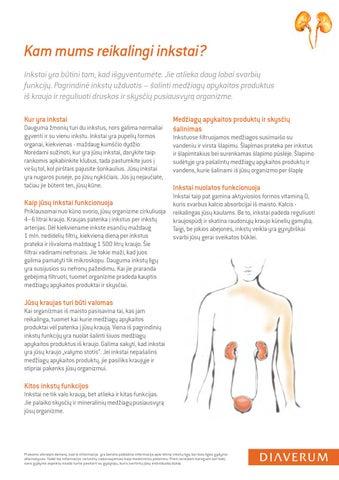 hipertenzija inkstų dieta