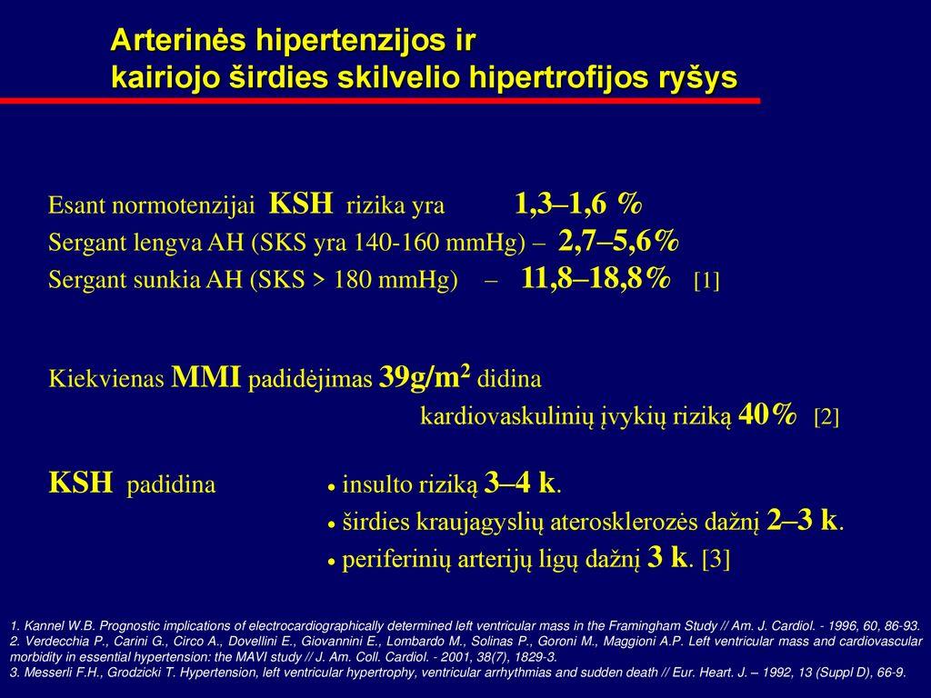 ASD gydymas hipertenzija