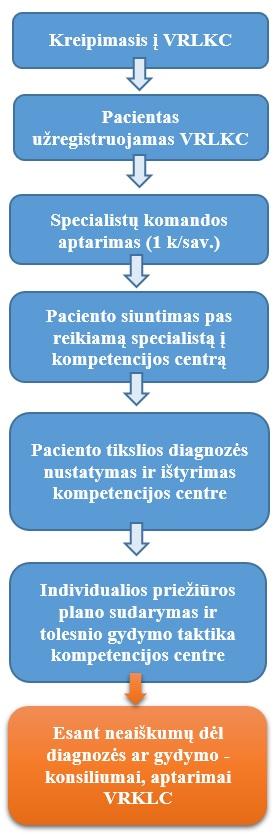 hipertenzija vaikams, simptomai ir gydymas kas yra tikslinio organo pažeidimas esant hipertenzijai