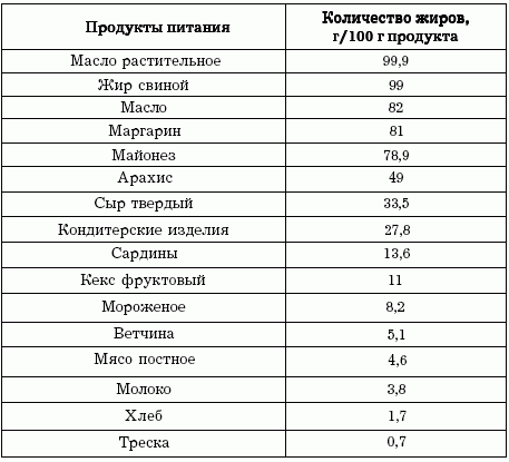hipertenzijos dietos numeris 10)
