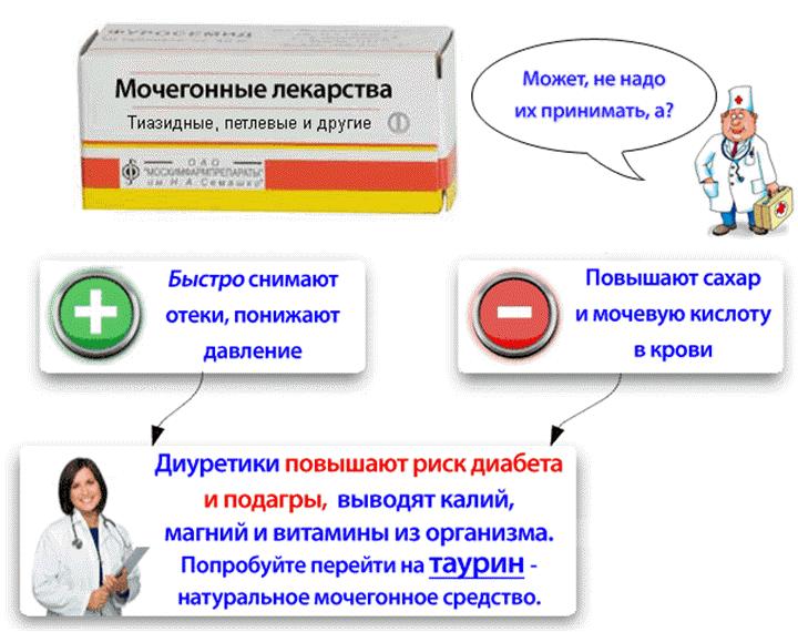 hipertenzijos gydymas liaudies gynimo apžvalgomis hipertenzija 1 laipsnio rizika 3 kas tai yra