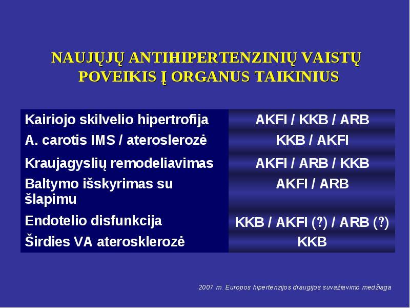 hipertenzijos vaistų nuotraukos