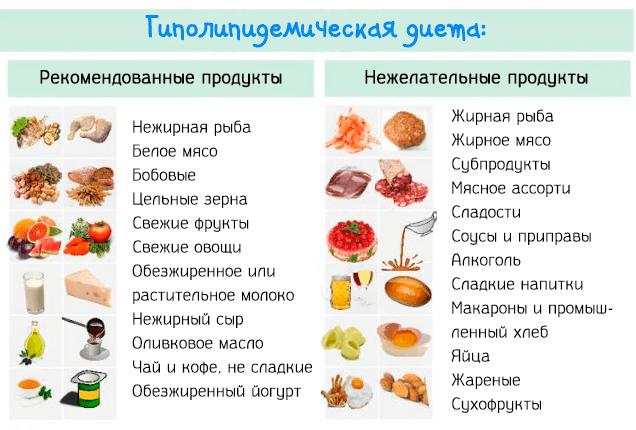 maisto produktai, iš kurių hipertenzija