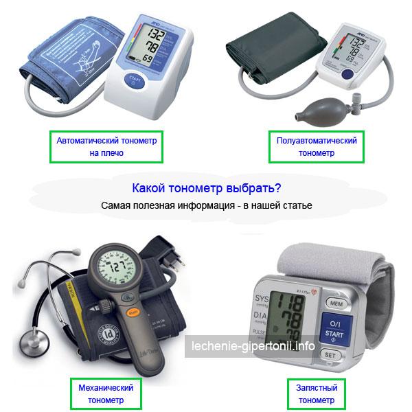 medicinos prietaisas hipertenzijai gydyti)