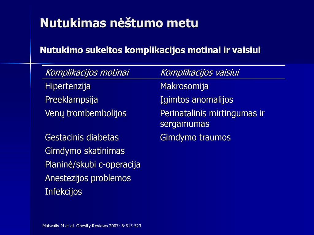 su hipertenzija reg)