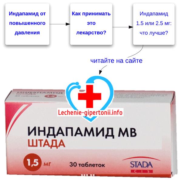 vaistų analogai pigūs brangių vaistų nuo hipertenzijos analogai