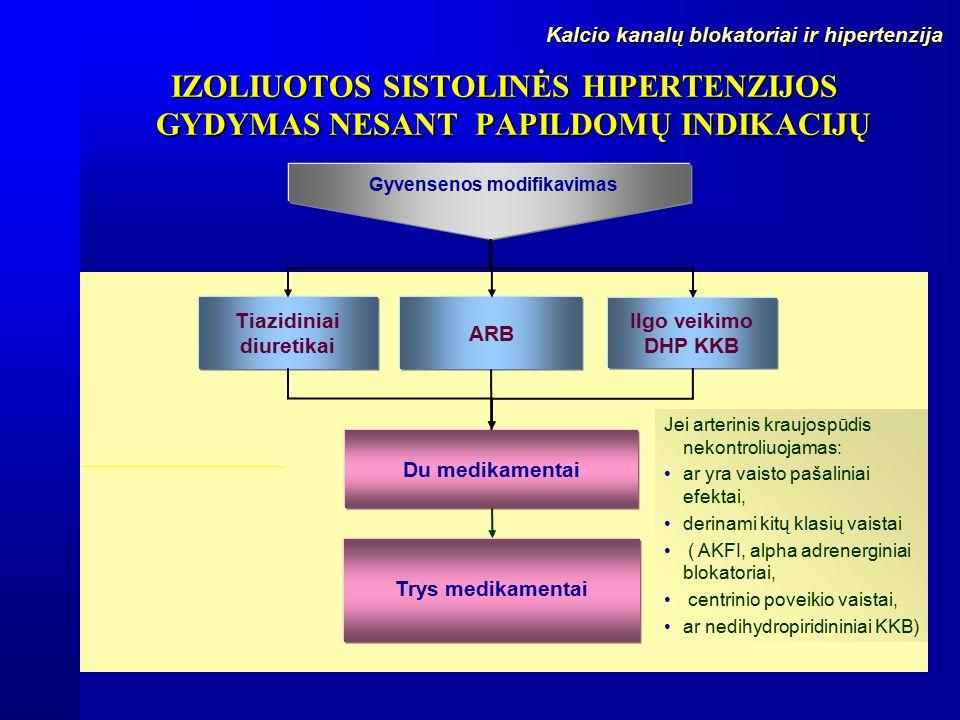 demensino hipertenzija